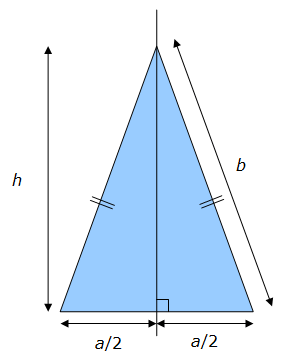 Aire d'un triangle isocèle- principe