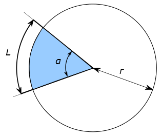 Aire d'un secteur circulaire - principe
