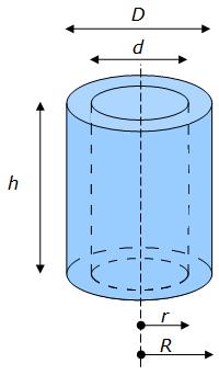 Aire d'un cylindre creux